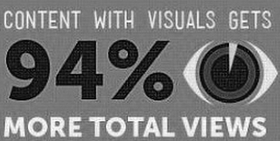 Visual article