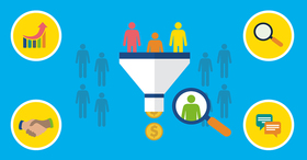 Sales funnel wrong header article
