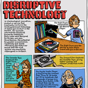 Disruptive technology article