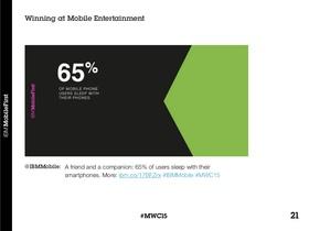 Mobile world congress 2015 recap 21 1024 article