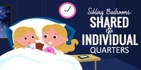 Sibling bedrooms shared vs individual quarters article