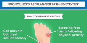 Plantar fasciitis infographic min article