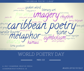World poetry day e postcard article