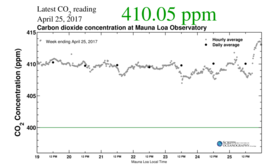 410ppm article