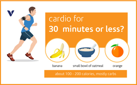 Cardio for 30 mins or less article
