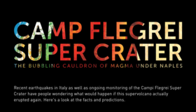 Camp flegrei super crater article