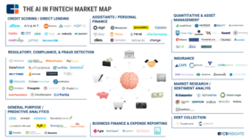 Ai in fintech market map image3 article