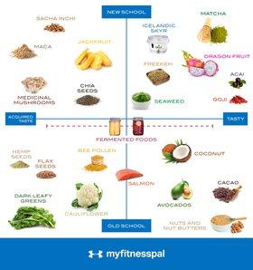 Ua superfoods infgfx nt v6 article