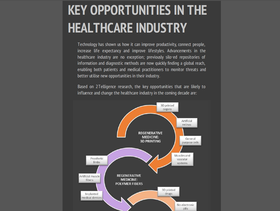 Key opportunities in the healthcare industry preview article