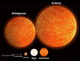 46 betelgeuse vs sun article