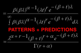 Patterns and predictions blackboard graphic article