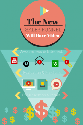 Video sales funnel 682x1024 article