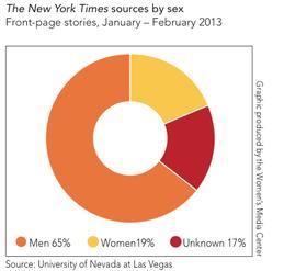 Nyt gender sources article