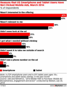 Reasonussmartphonestablets chart article