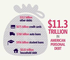 Debt mistakes 1 b4ddb8e3c735a501bcf7ba2bca6684e3 article