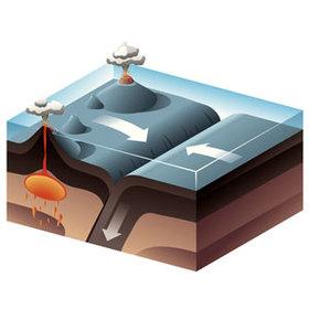 Plate tectonics 0914 mdn article