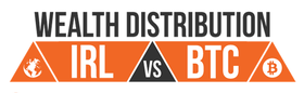 Bitcoin vs fiat currency infographic thumbnail article