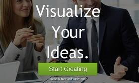 Visme visualize ideas 500x300 article