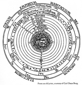 Astrology analogism article