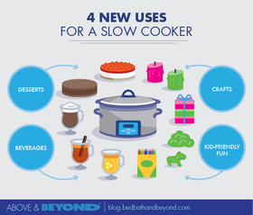 Bbb slowcooker footer draft1 article