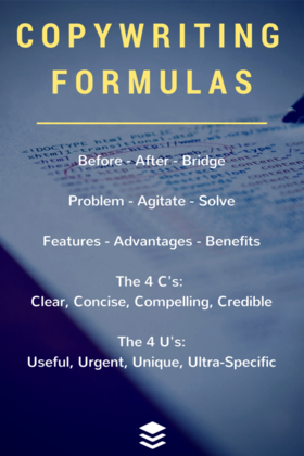 Copywriting formulas list 682x1024 article