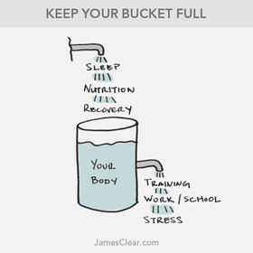 Recovery bucket article