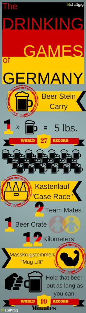German drinking game   shiftgig article