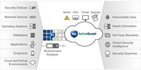 Solutionary case study activeguard article