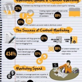 Stats to convince your boss to invest in content marketing 51d6f07deb57b w250 h250 article