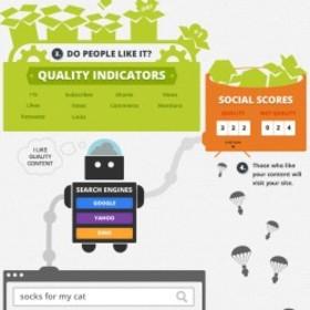 How content marketing  social media  killer seo 51561e1a612f2 w250 h250 article