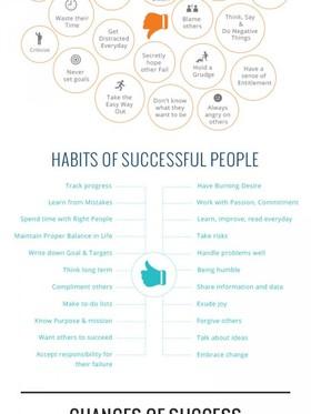 Habits of unsuccessful people vs successful people 543b66013de05 w450 h600 article