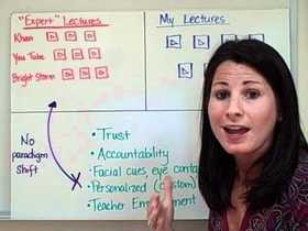 68109 katie gimbar s flipped classroom why it has to be me  article