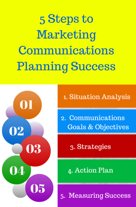 5 steps to marketing communications planning success infographic new crop article