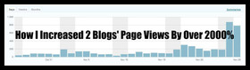 Increase page views article