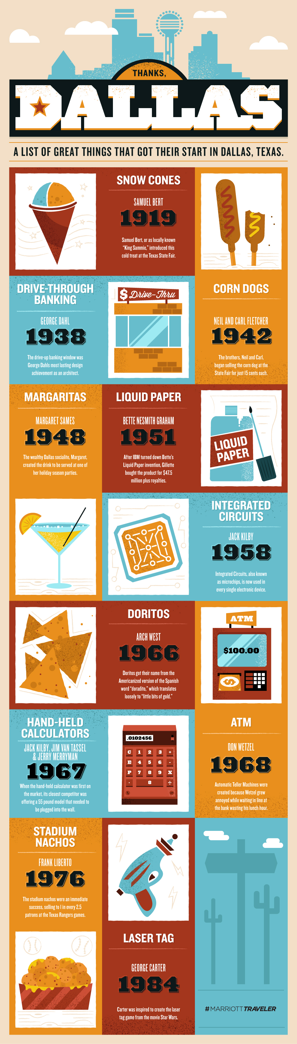 Marriott_Dallas_traveler_Inventions_Thanks_Dallas_Infographic-.jpg