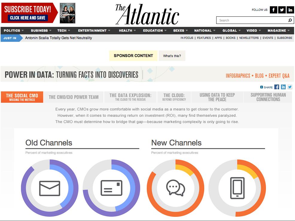 The Atlantic sponsor content media content marketing