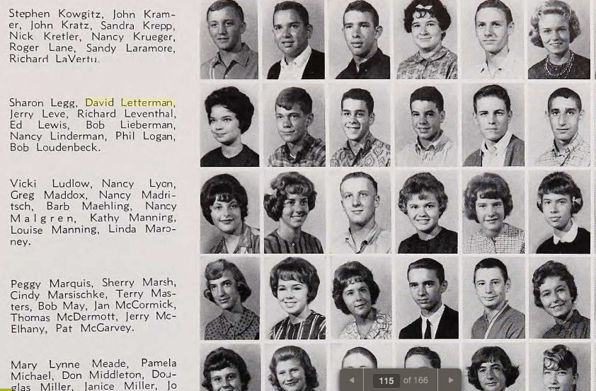 8 Celebrity Pictures From Our Yearbook Archive Ancestry Blog
