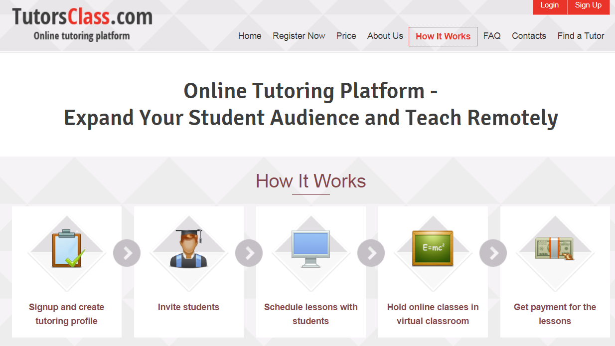 How does TutorsClass work?