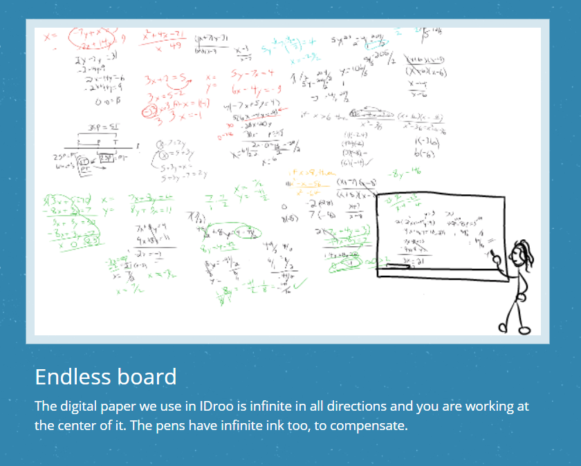 IDroo whiteboard