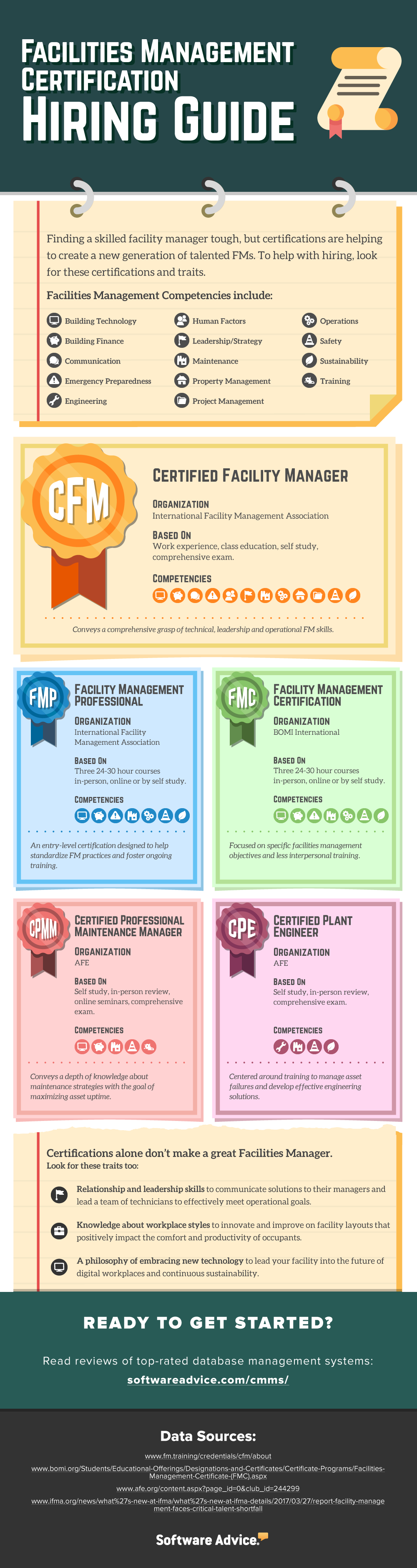 Facilities Management Certification Hiring Guide