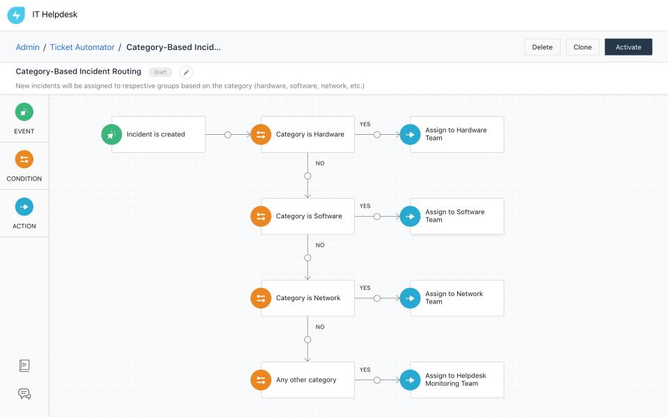 Freshservice's workflow configuration