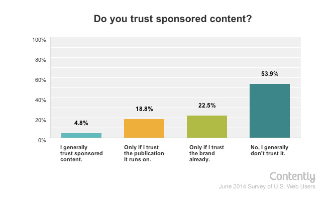 trust-sponsored-content.jpg