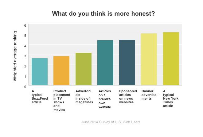 most-honest-content.jpg