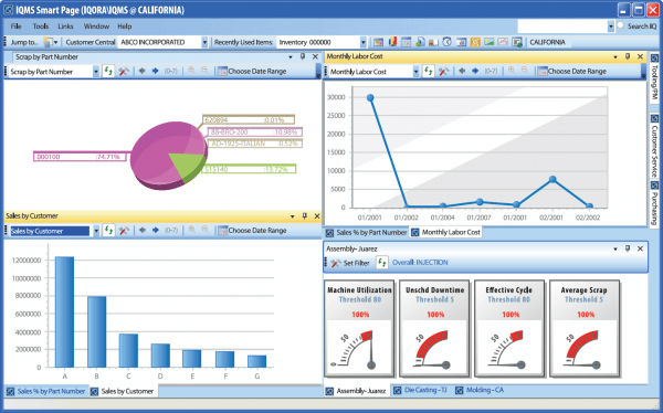 An example of a dashboard as seen in <a href=