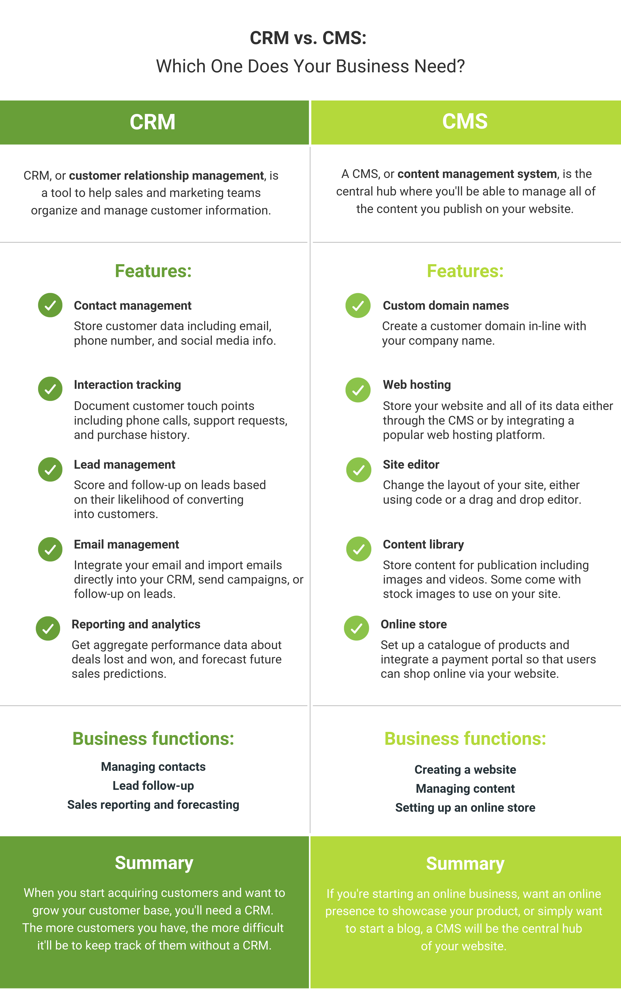 Graphic: Key differences between CRM and CMS