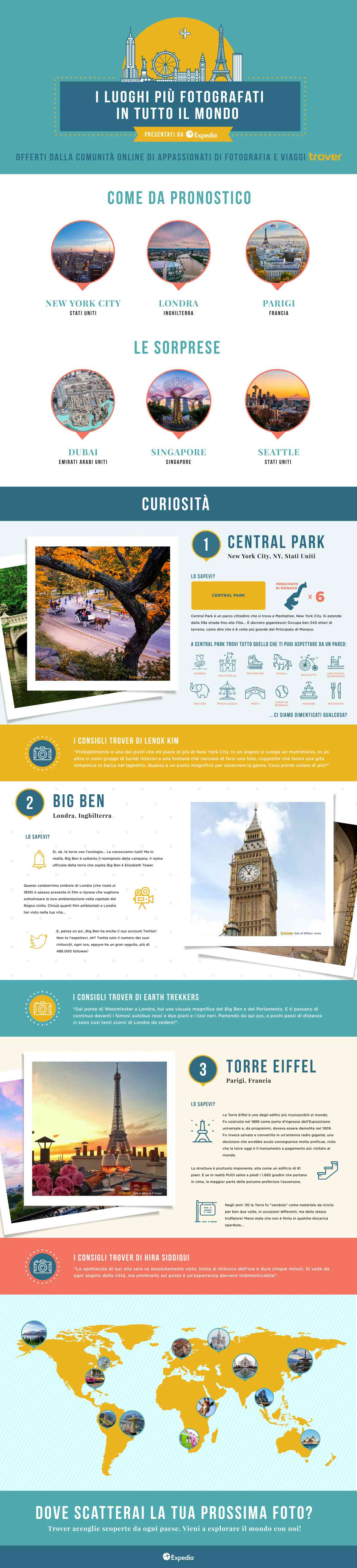 it_IT_Trover_Infographic.jpg?1531911459