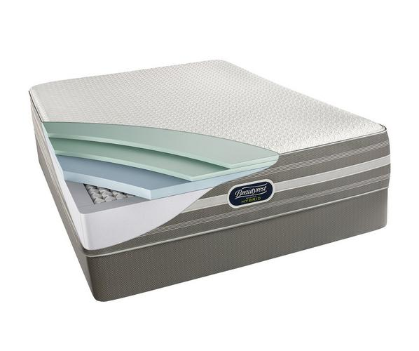 The Simmons Beautyrest Recharge Greenmont II Hybrid Mattress