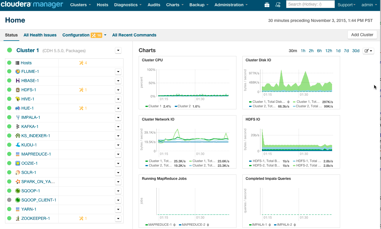 Service status in Cloudera Manager