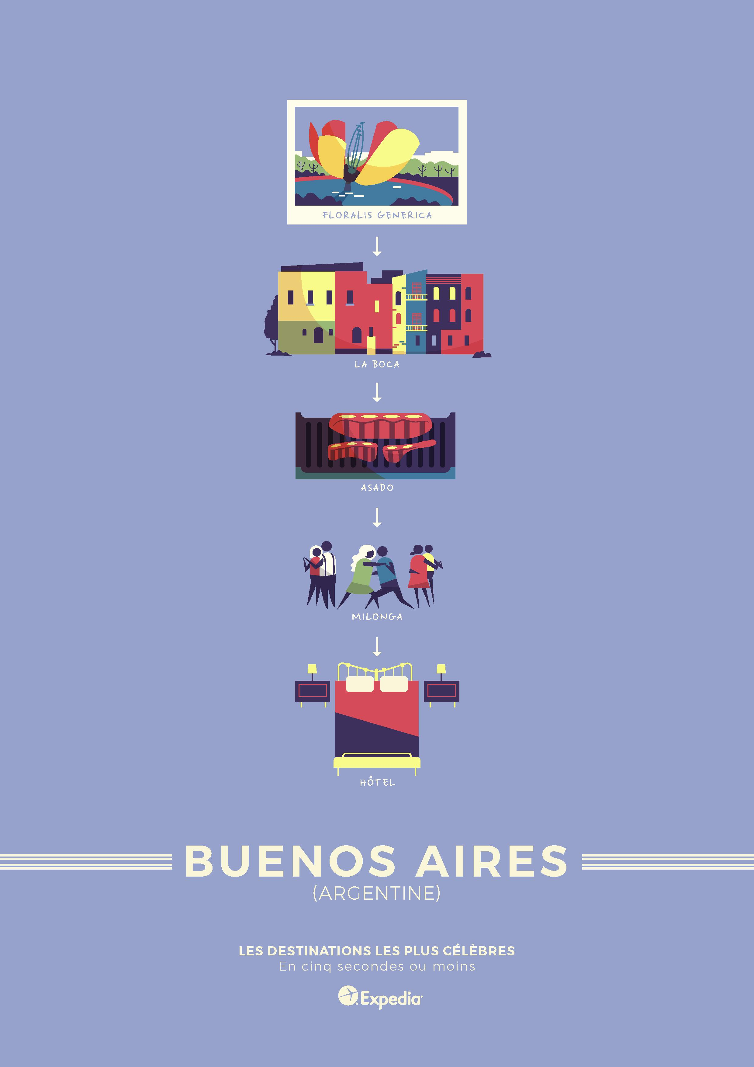 Poster-voyage-Buenos-Aires.jpg?1542811194