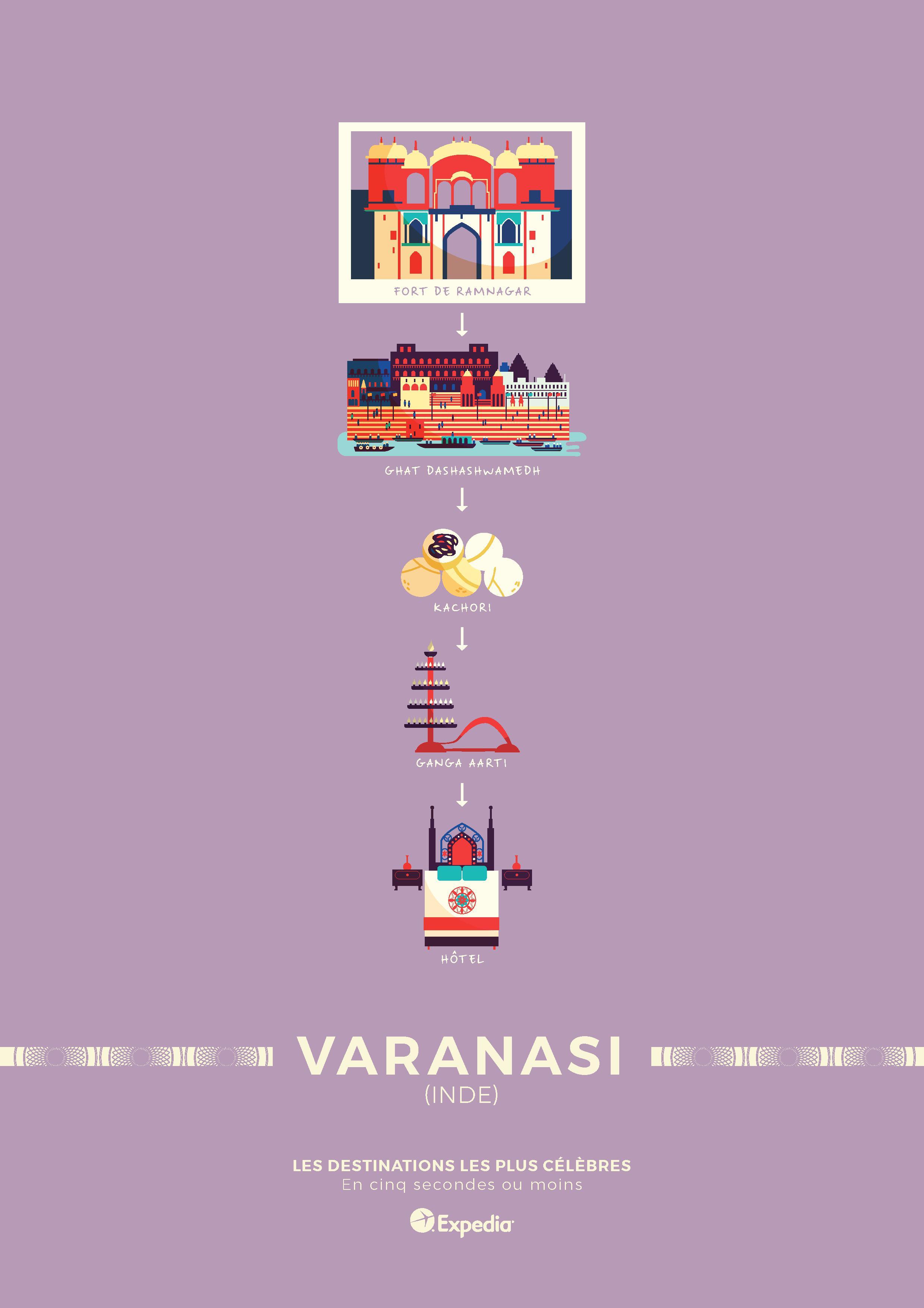 Poster-voyage-Varanasi.jpg?1542813910